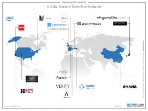 A Global Screen of Drone Show Operators