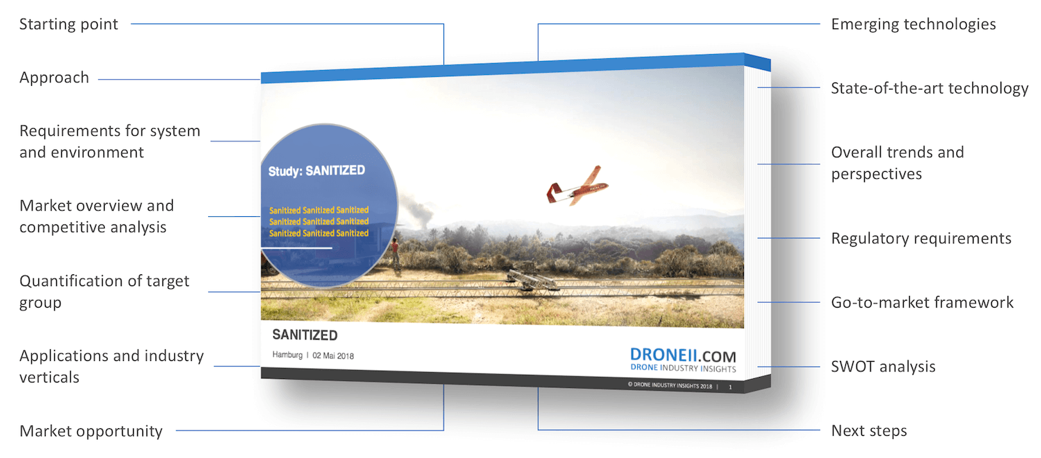 drone market studies and drone services