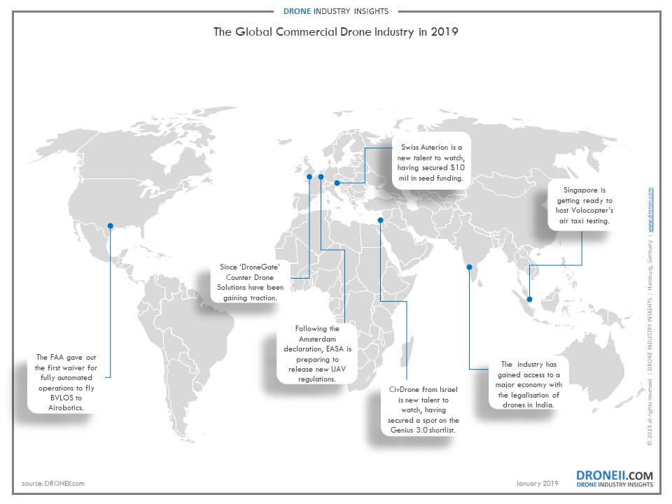 The Commercial Drone Industry in 2019 - Drone Industry Insights
