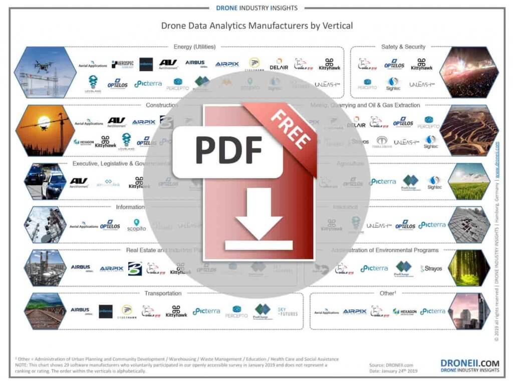Drone Data Analytics Manufacturers-by-Vertical-download-icon