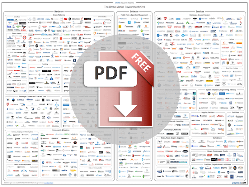 Drone Market Environment Map 2019 - download icon