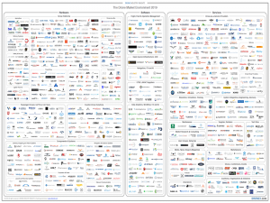 Drone Market Environment Map 2019 - featured image 4x3
