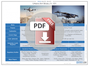 Urban Air Mobility 101 Download Icon
