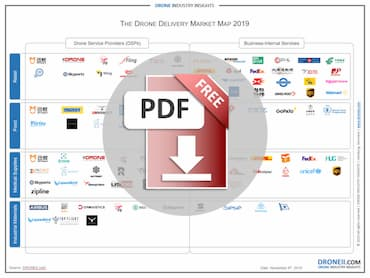 The Drone Delivery Market Infographic Download Icon