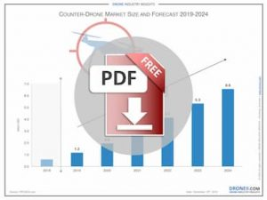 Counter-Drone Market Size and Forecast 2019-2024 Download Icon
