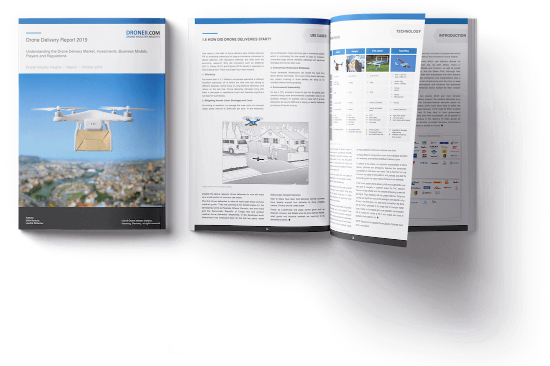 Drone Delivery Report Mockup