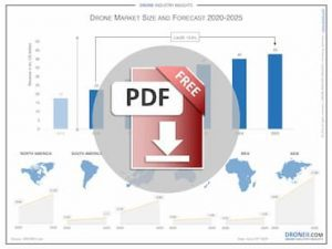 Drone Market Size 2020-2025 Download Icon