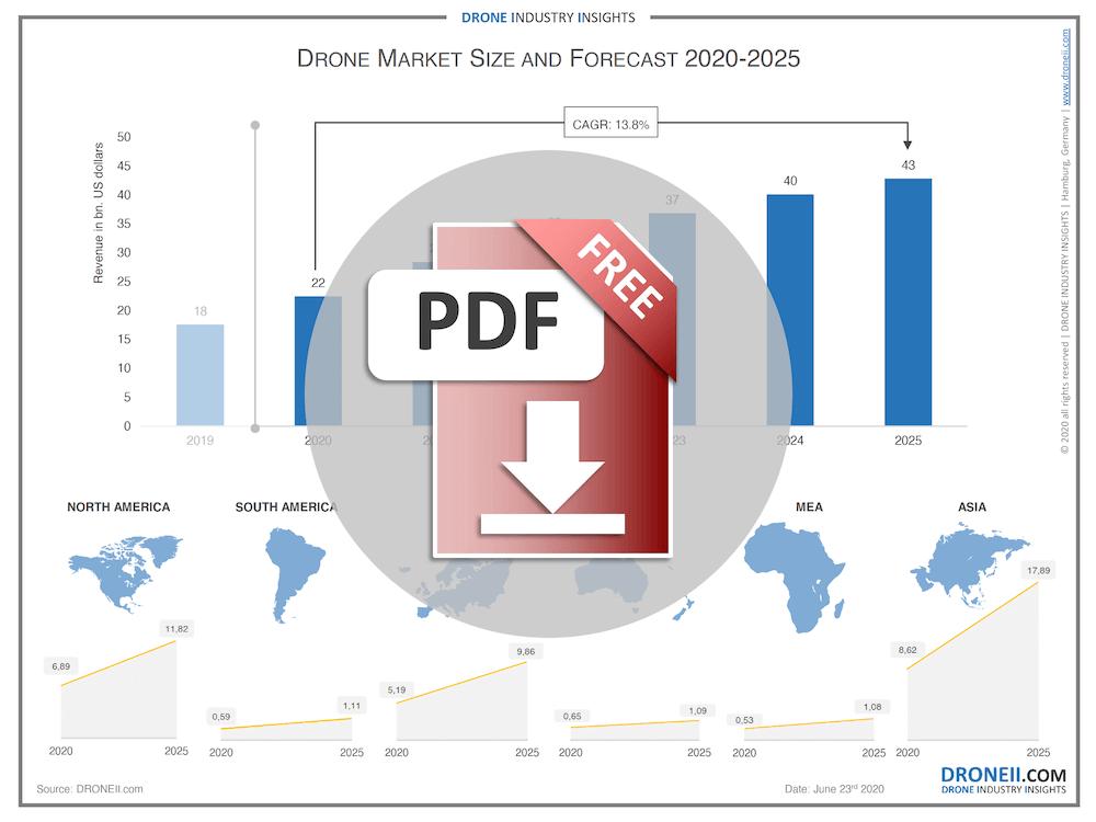Drone Market Size 2020-2025 Download Icon
