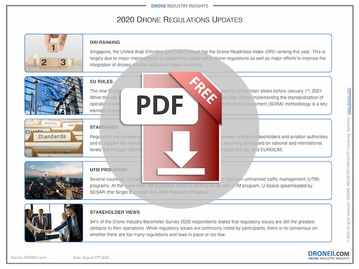 2020-Drone-Regulation-Update-Download-Icon