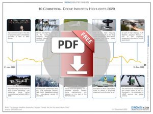 10 Commercial Drone Industry Highlights 2020 - download icon